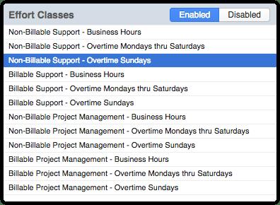 Effort class examples