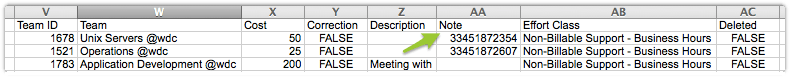 Time entries export file with Note column