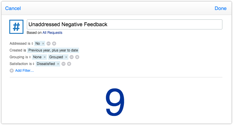 Request report with unaddressed negative feedback
