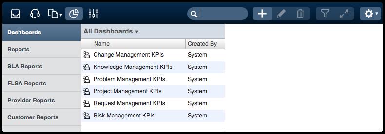 Process KPI dashboards