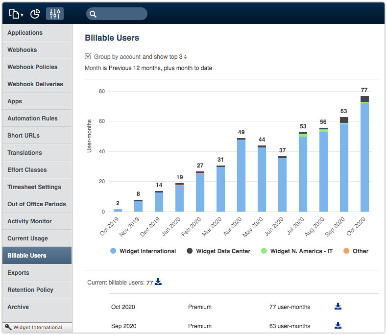 Graph in Billable Users section of the Settings console
