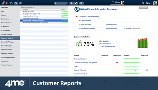 4me customer reports - Service Management Software dashboards