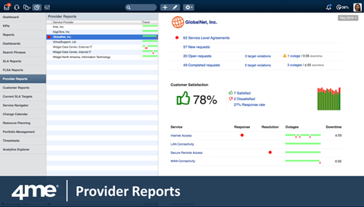 4me provider reports - Service Management Software dashboards