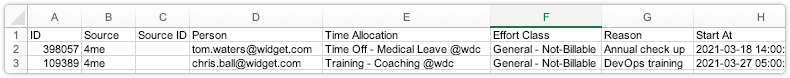 Out of office export file with effort class column