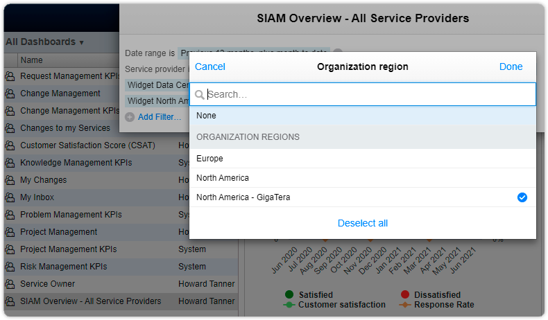 Dasboard with organization region filter