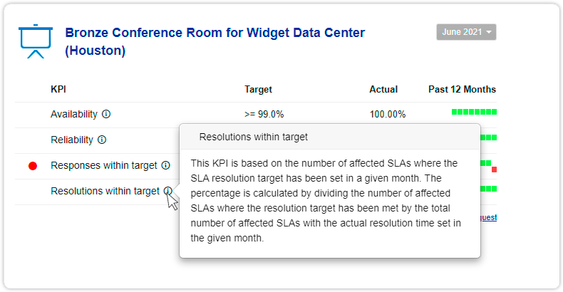 Sla report with information context buttons