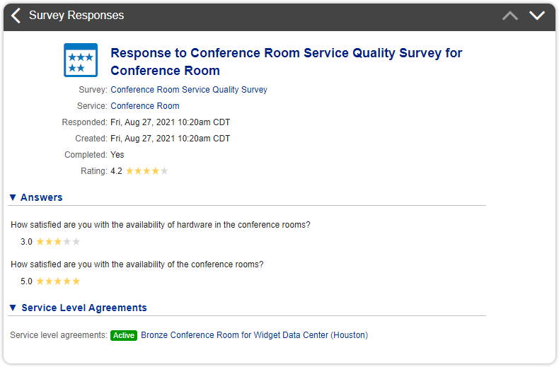 Survey responses analytics